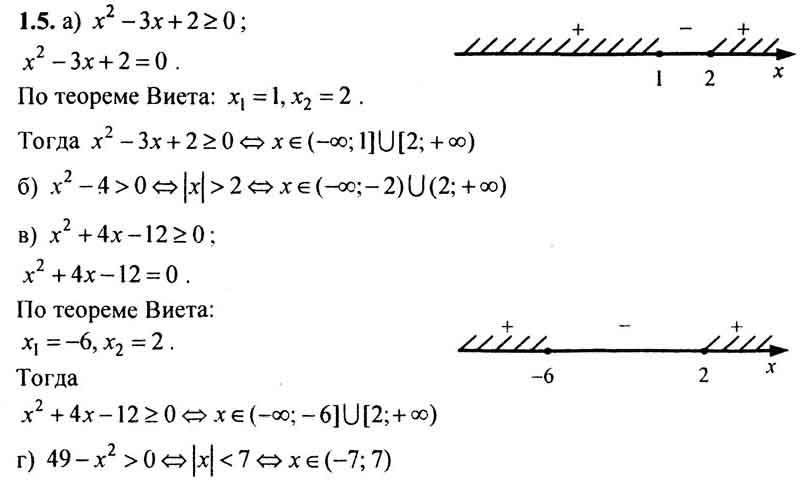 решебник по алгебре 7 класс мордковича 2018 года