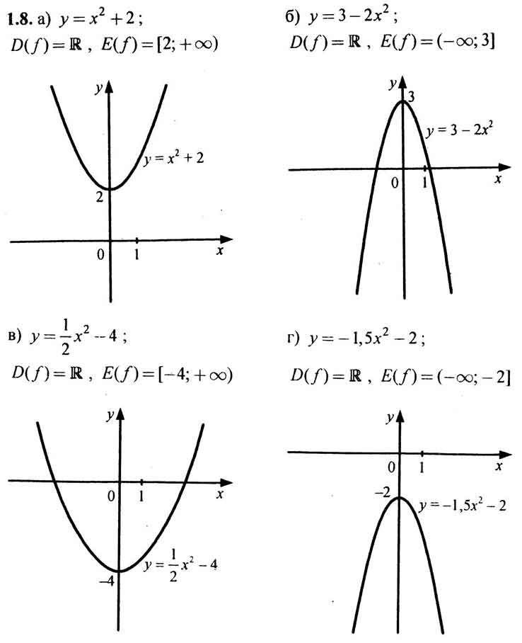 гдз 7 класс алгебра мордкович номер 1.8
