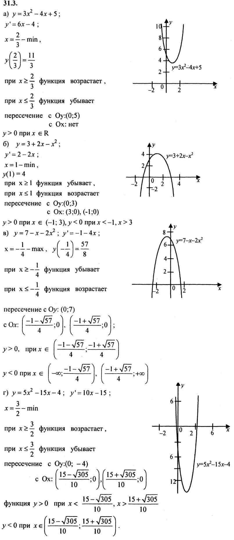 построить график функции контрольные