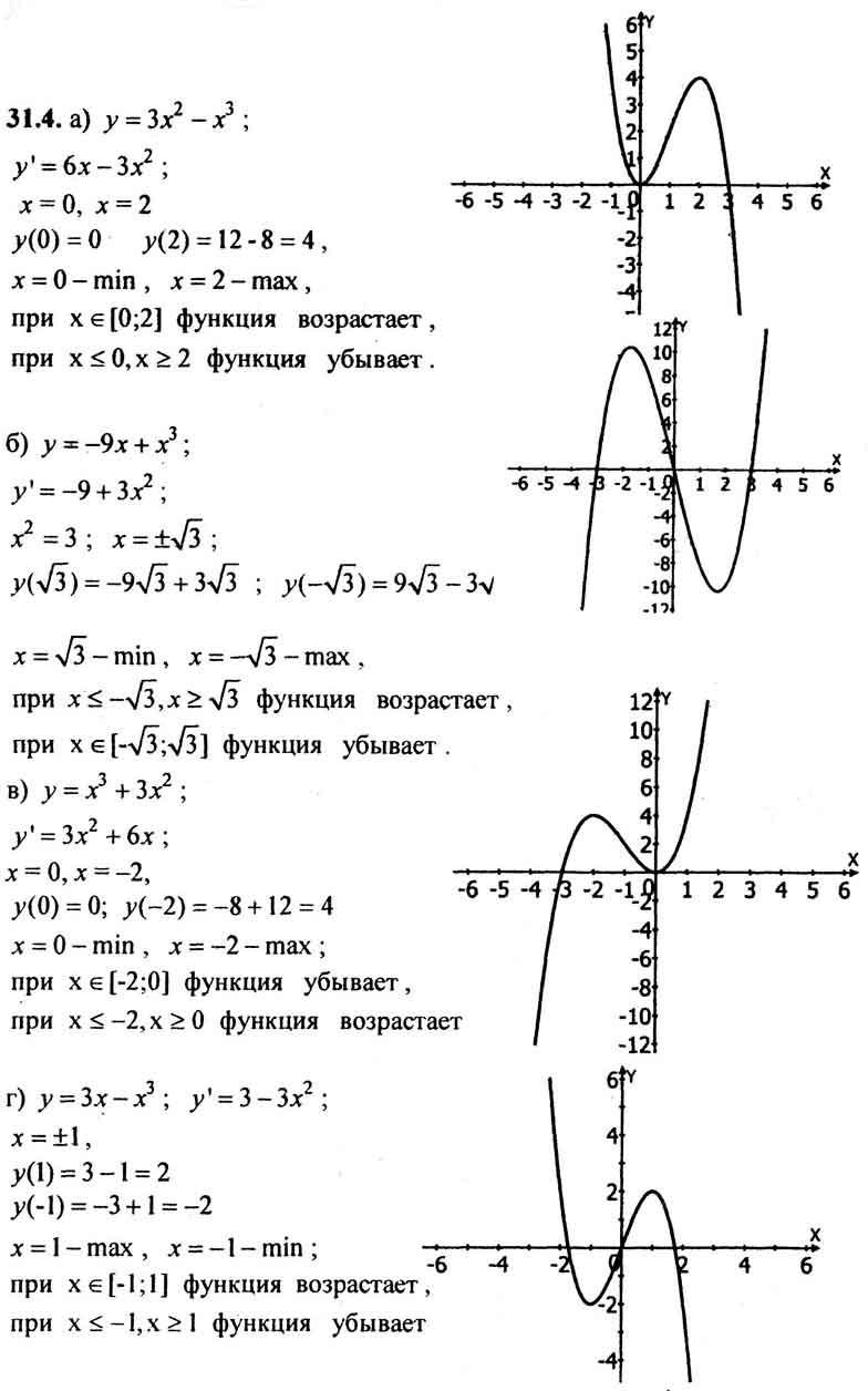 мордкович гдз 10 11класс алгебра