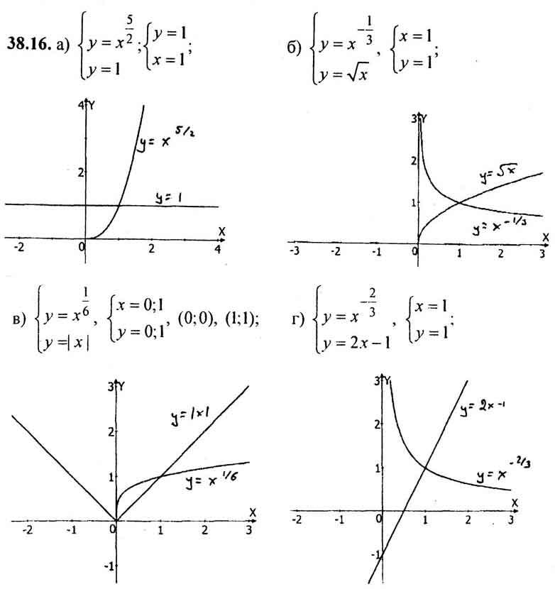 Класс гдз по мордкович смирнов алгебре 10